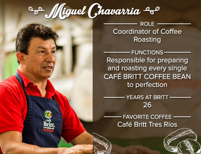 Infographic about Miguel Chavarria